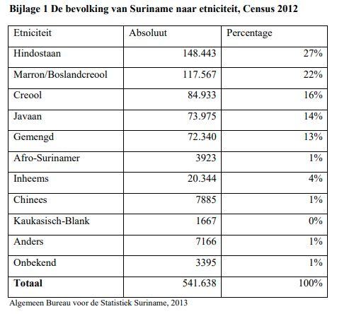 Binnenlandse en buitenlandse migratiepatronen 2004-2012